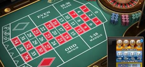Us roulette table layout